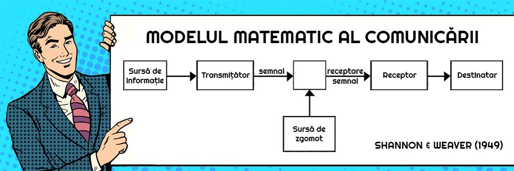 Bărbat cu planșă care explică modelul matematic al comunicării de Shannon și Weaver