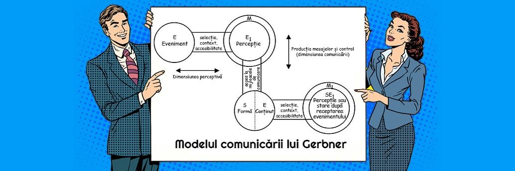 Schema modelului comunicării dezvoltat de Gerbner