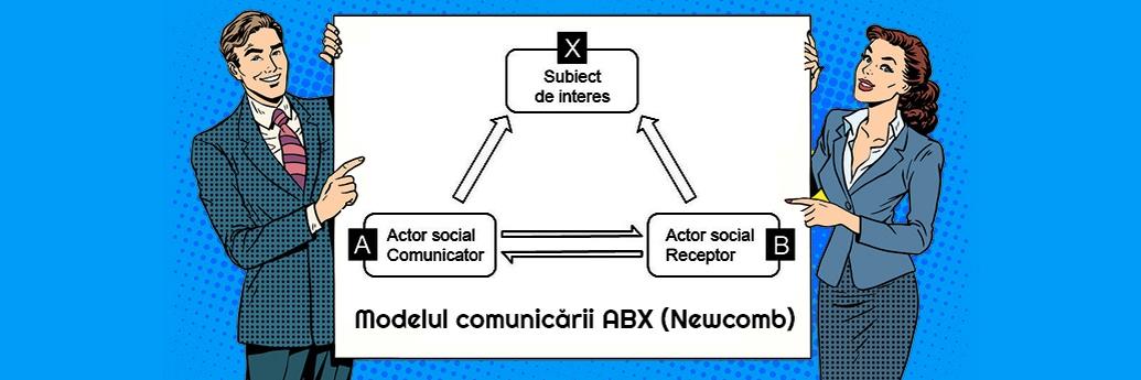 Ilustrarea modelului comunicării lui Newcomb